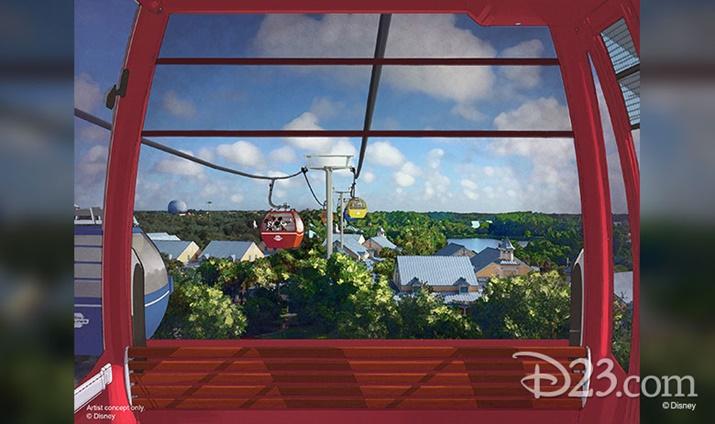 Novidades da Disney Bondinho