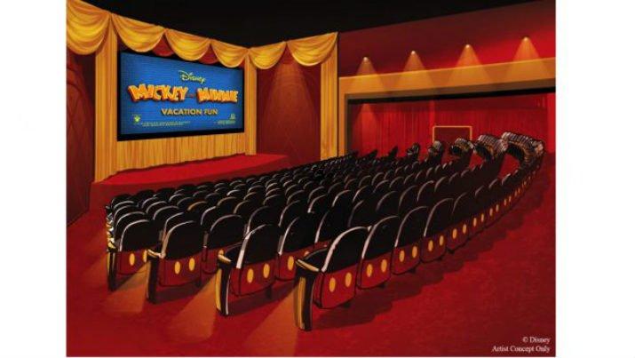 Novidades da Disney em 2020- Hollywood Studios